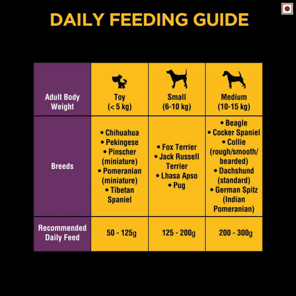 Pedigree PRO Expert Nutrition, Adult Small Breed Dogs (9 Months Onwards) Dry Dog Food, 3kg Pack