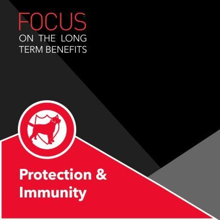 DROOLS FOCUS PROTECTION AND IMMUNITY